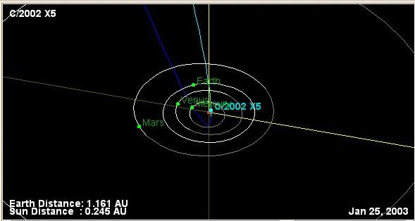 asteroid 2002 nt7 - photo #46