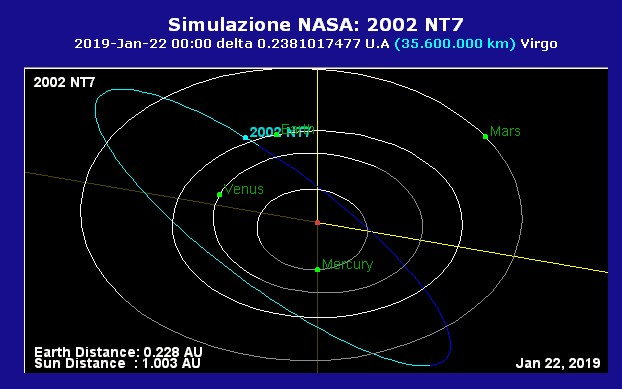 Asteroid NT7 (page 2) - Pics about space