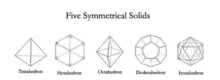5 platonic solids