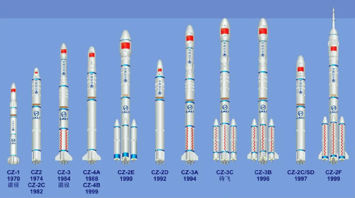 Dee Finney'S Blog February 21, 2012 page 141 Chinese Space ...