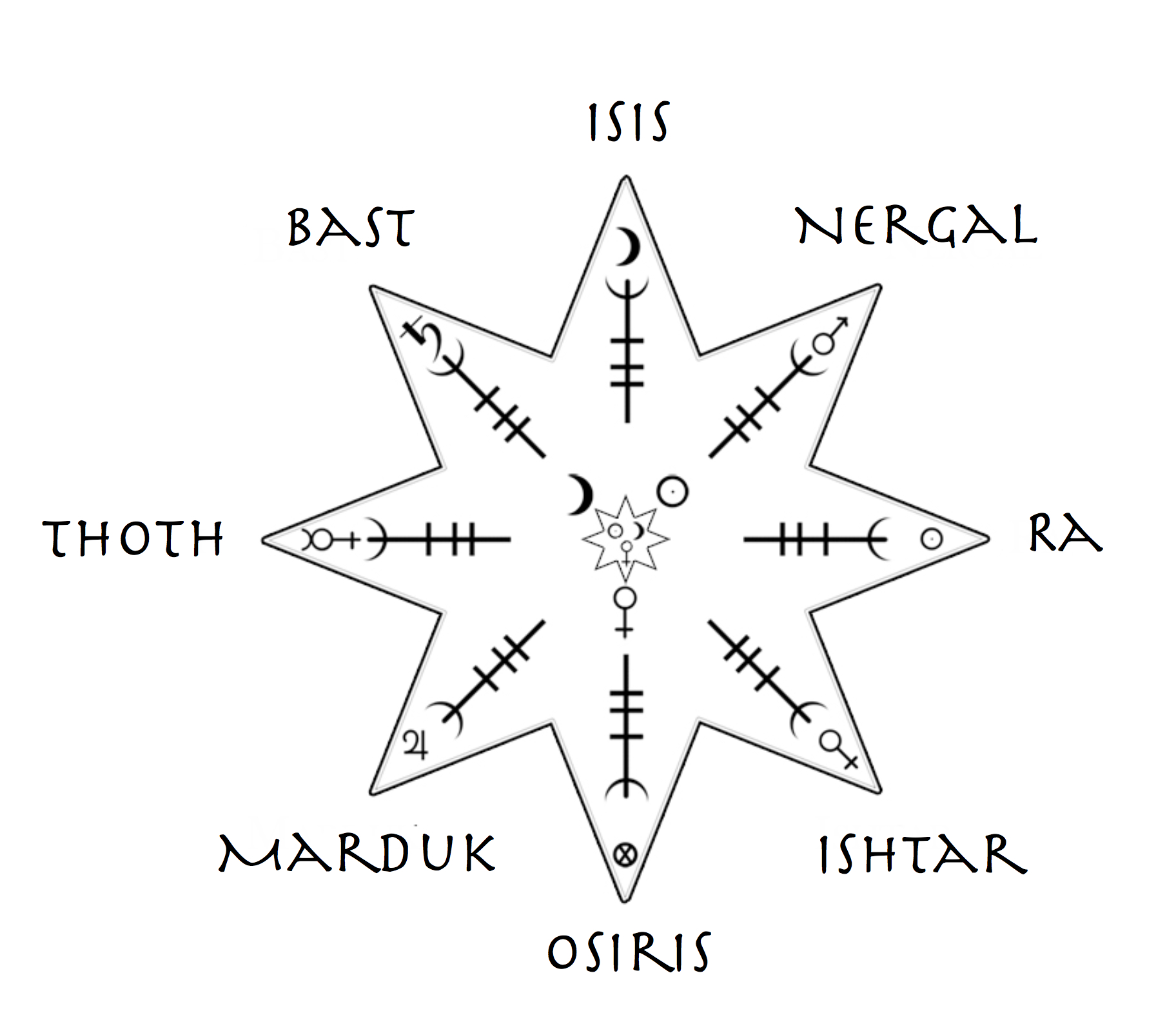 The Eight Pointed Star