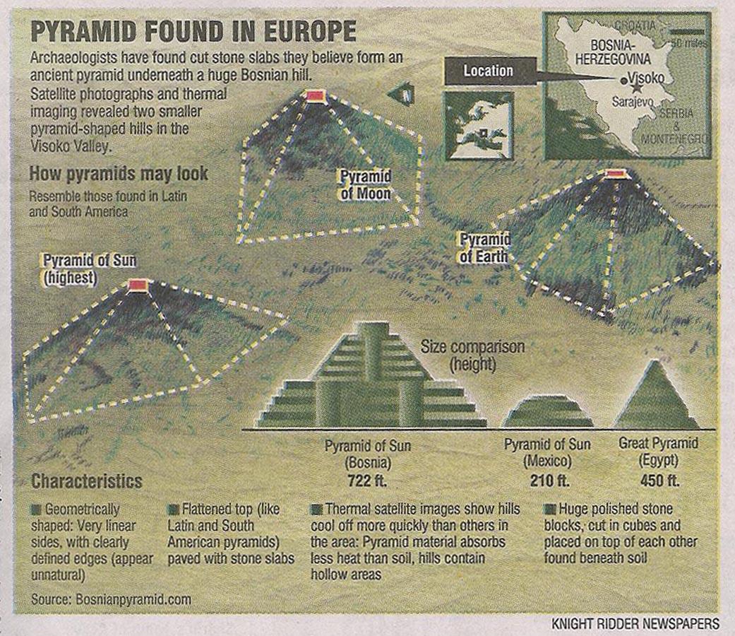 bosnian_pyramid6.jpg