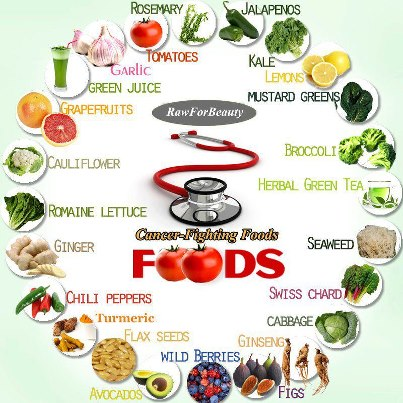 Natural Bone Healing Foods
