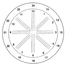 24 Hour Time Chart Printable http://apsolutionsltd.co.uk/ka-24-hour-clock-chart.shtml