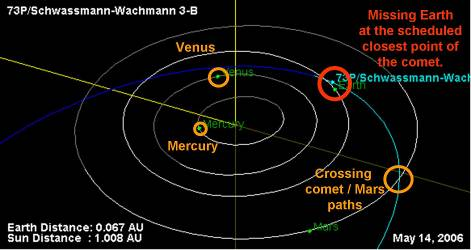 location of mercury in the solar system - photo #13