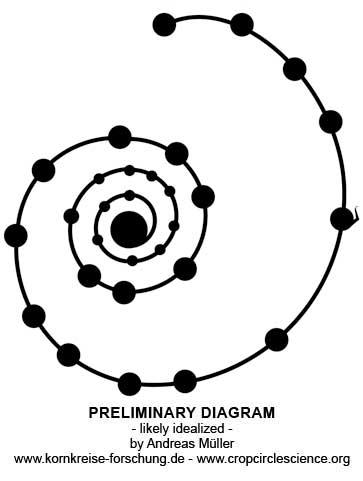 Crop Circle Diagram Archive