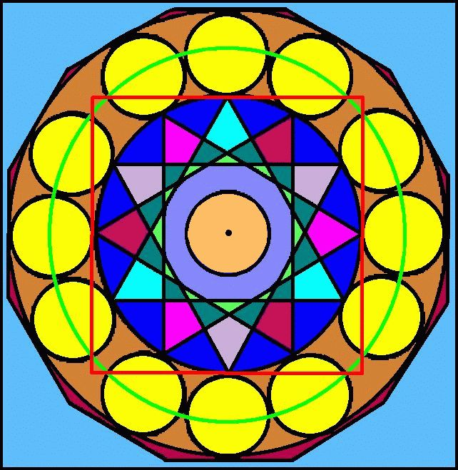 New Jerusalem Diagram